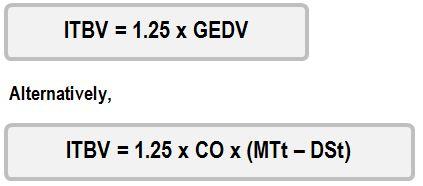 ITBV equation